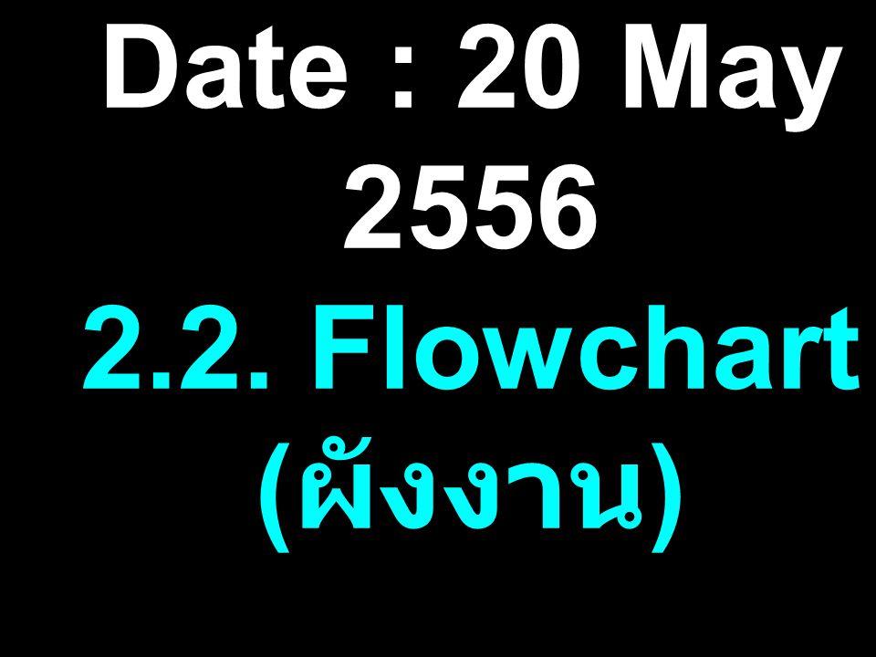 Date : 20 May 2556 2.2. Flowchart ( ผังงาน )