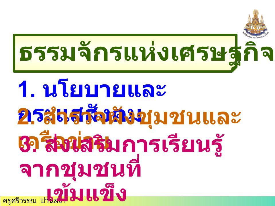 ครูศรีวรรณ ปานสง่า 4.ภาครัฐบาลจัด ให้บริการเสริม ทางด้านวิชาการ 5.
