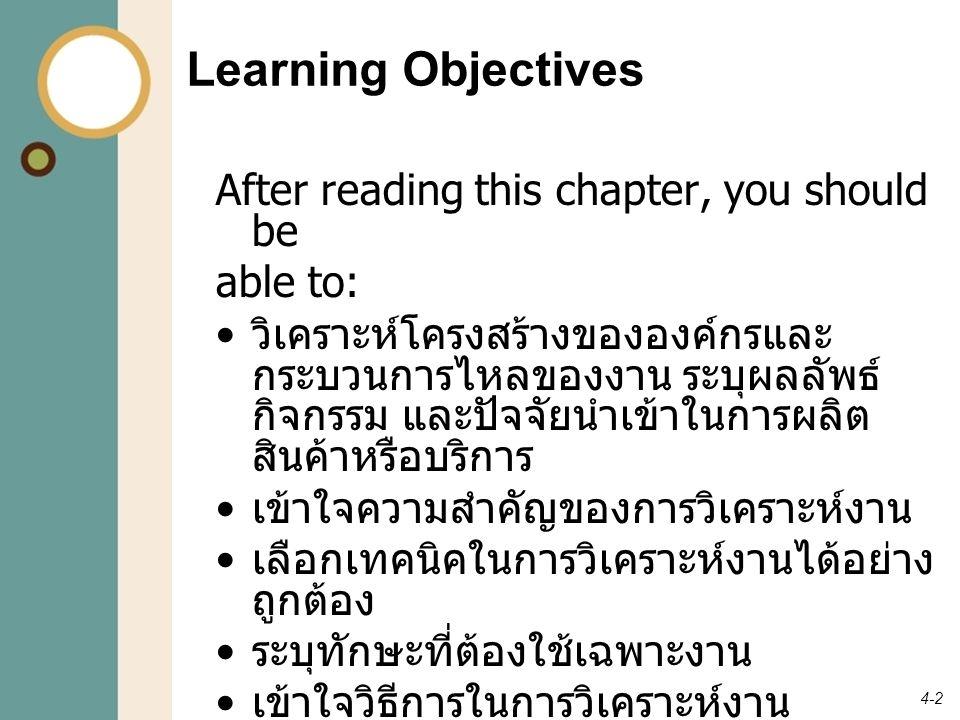 4-2 Learning Objectives After reading this chapter, you should be able to: วิเคราะห์โครงสร้างขององค์กรและ กระบวนการไหลของงาน ระบุผลลัพธ์ กิจกรรม และปั