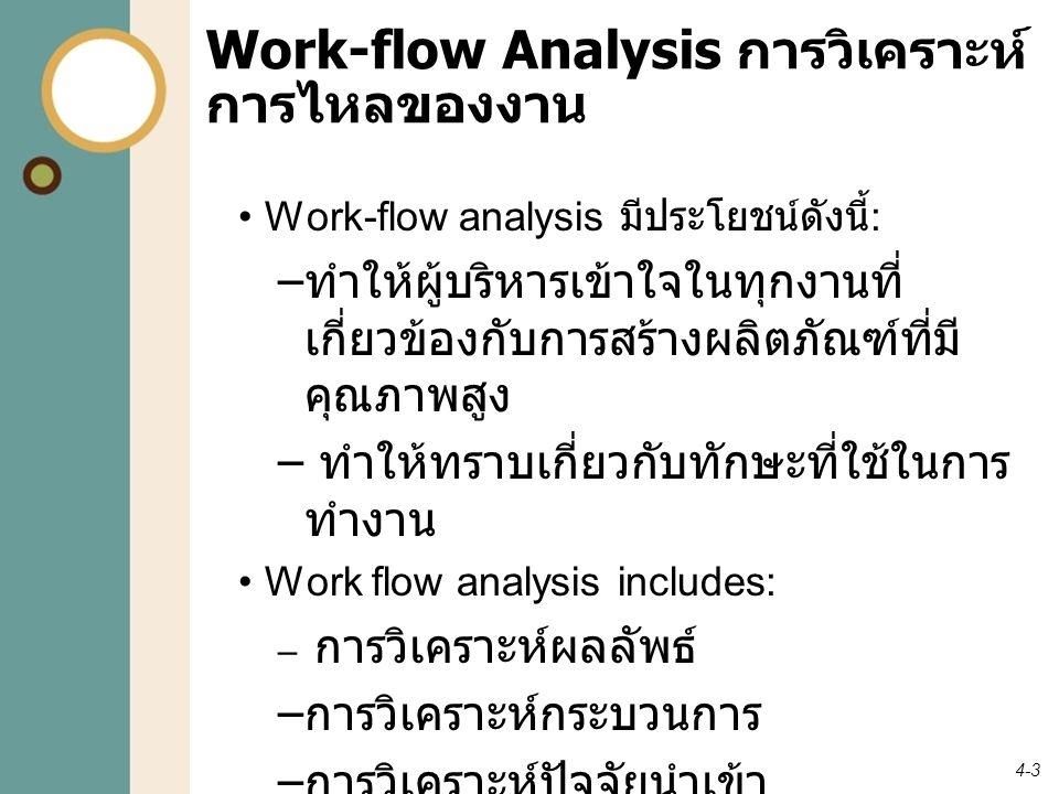 4-3 Work-flow Analysis การวิเคราะห์ การไหลของงาน Work-flow analysis มีประโยชน์ดังนี้ : – ทำให้ผู้บริหารเข้าใจในทุกงานที่ เกี่ยวข้องกับการสร้างผลิตภัณฑ