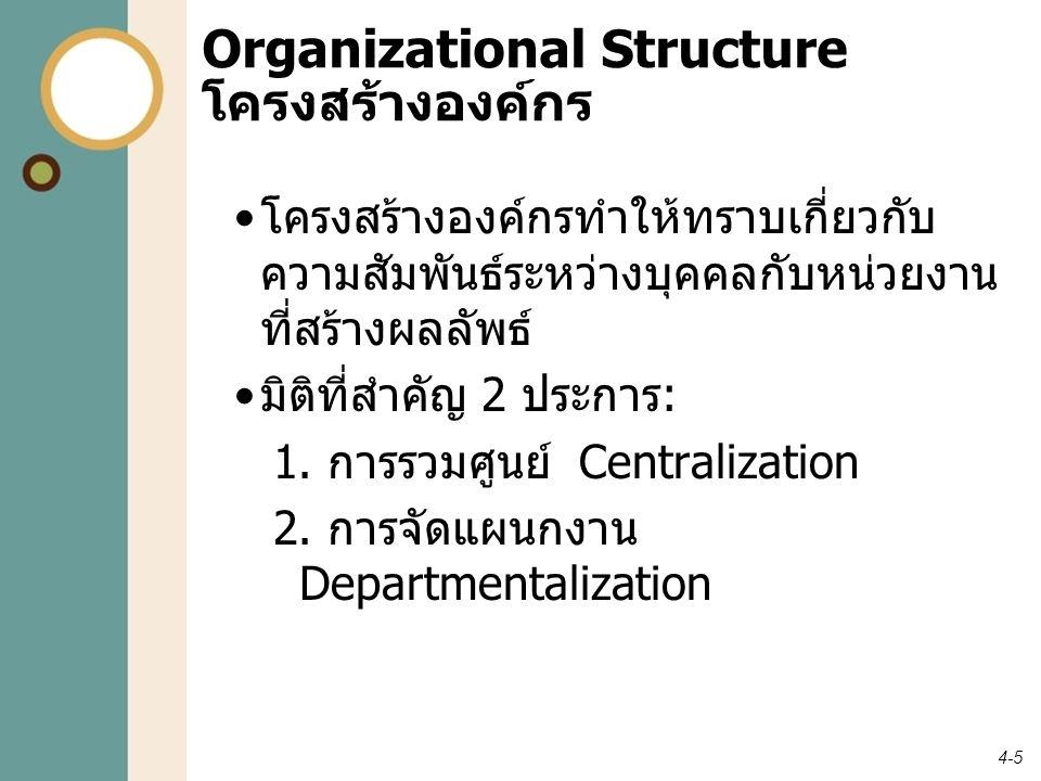 4-6 Structural Configuration การ กำหนดเชิงโครงสร้าง Functional หน้าที่ functional departmentalization จัด แผนกตามหน้าที่ high level of centralization การรวม ศูนย์อยู่ในระดับสูง high efficiency ประสิทธิภาพสูง Inflexible ไม่ยืดหยุ่น insensitive to subtle differences across products, regions, and clients Divisional แผนก workflow departmentalization จัดแผนกตามการไหลขอ งาน low level of centralization การรวม ศูนย์ในระดับต่ำ semi-autonomous กึ่งอัตโนมัติ flexible and innovative ยืดหยุ่นและ สร้างสรรค์ sensitive to subtle differences across products, regions, and clients low efficiency ประสิทธิภาพต่ำ
