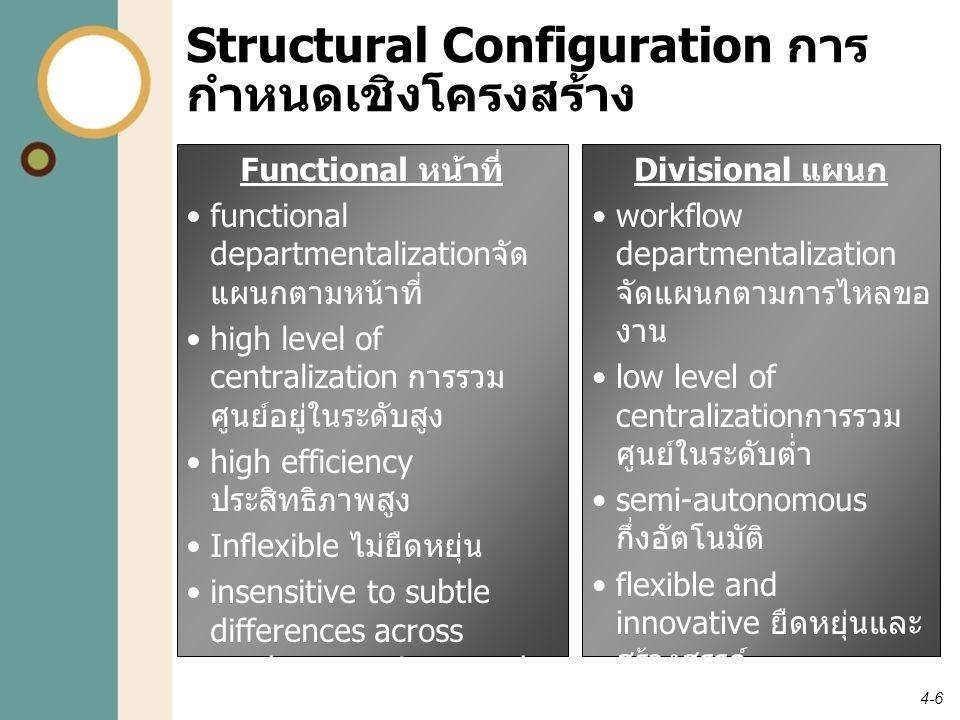 4-6 Structural Configuration การ กำหนดเชิงโครงสร้าง Functional หน้าที่ functional departmentalization จัด แผนกตามหน้าที่ high level of centralization
