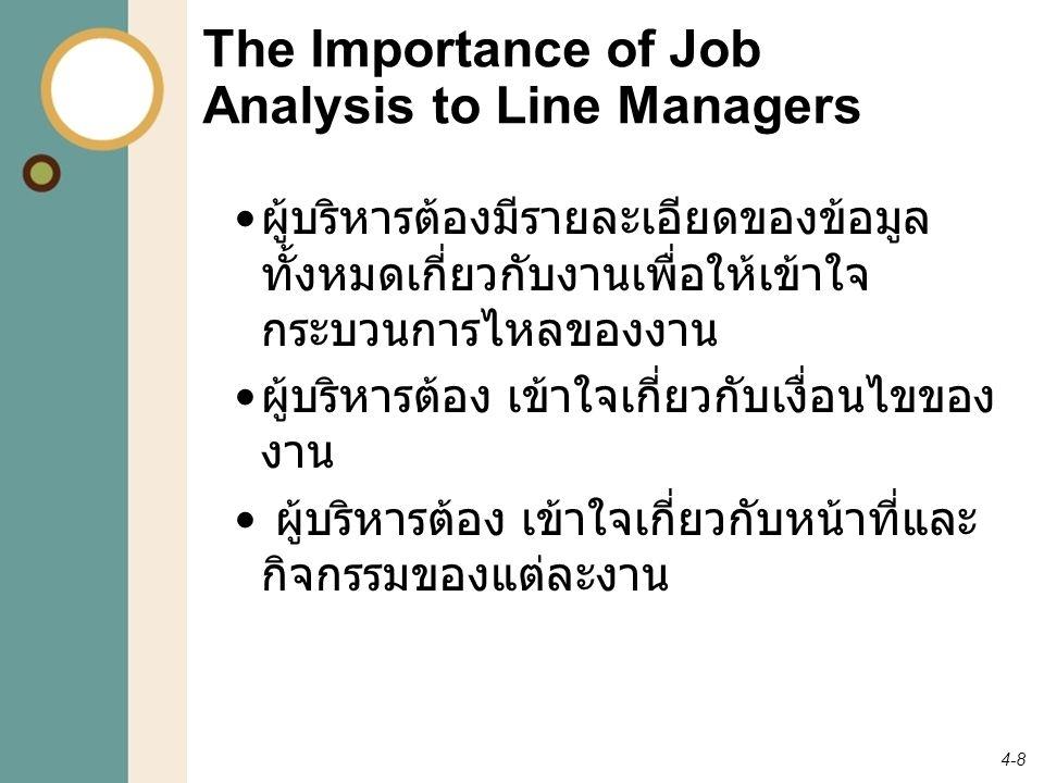 4-8 The Importance of Job Analysis to Line Managers ผู้บริหารต้องมีรายละเอียดของข้อมูล ทั้งหมดเกี่ยวกับงานเพื่อให้เข้าใจ กระบวนการไหลของงาน ผู้บริหารต