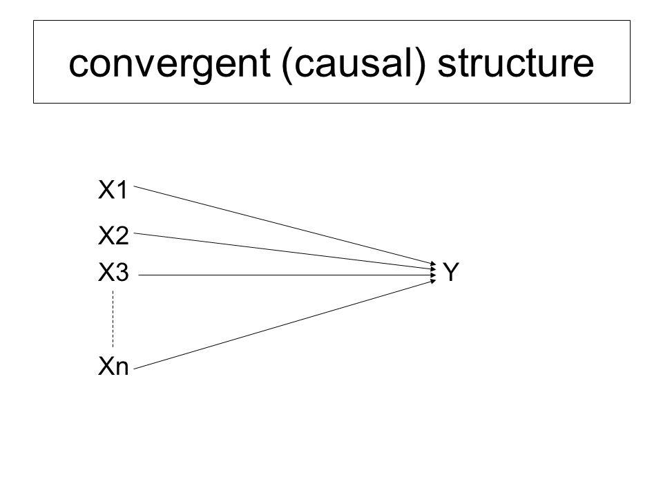 convergent (causal) structure X1 X2 X3 Xn Y
