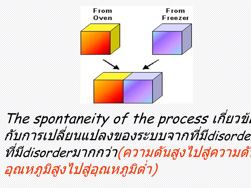 The spontaneity of the process เกี่ยวข้อง กับการเปลี่ยนแปลงของระบบจากที่มี disorder น้อยกว่าไปสู่ ที่มี disorder มากกว่า ( ความดันสูงไปสู่ความดันต่ำหรือ อุณหภูมิสูงไปสู่อุณหภูมิต่ำ )