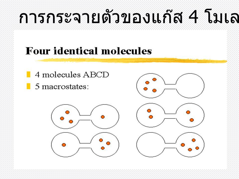 การกระจายตัวของแก๊ส 4 โมเลกุล