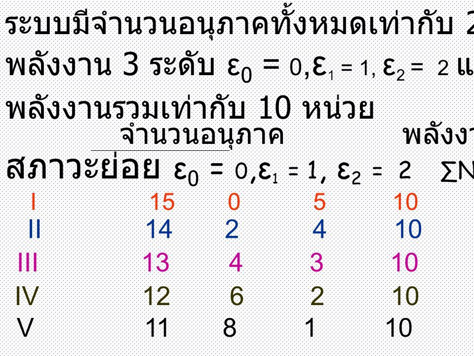 ระบบมีจำนวนอนุภาคทั้งหมดเท่ากับ 20 มีระดับ พลังงาน 3 ระดับ ε 0 = 0, ε 1 = 1, ε 2 = 2 และมี พลังงานรวมเท่ากับ 10 หน่วย สภาวะย่อย ε 0 = 0,ε 1 = 1, ε 2 =