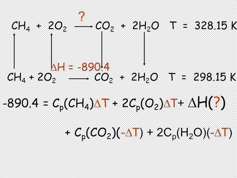 CH 4 + 2O 2 CO 2 + 2H 2 O T = 328.15 K ? CH 4 + 2O 2 CO 2 + 2H 2 O T = 298.15 K  H = -890.4 -890.4 = C p (CH 4 )  T + 2C p (O 2 )  T+  H(?) + C p