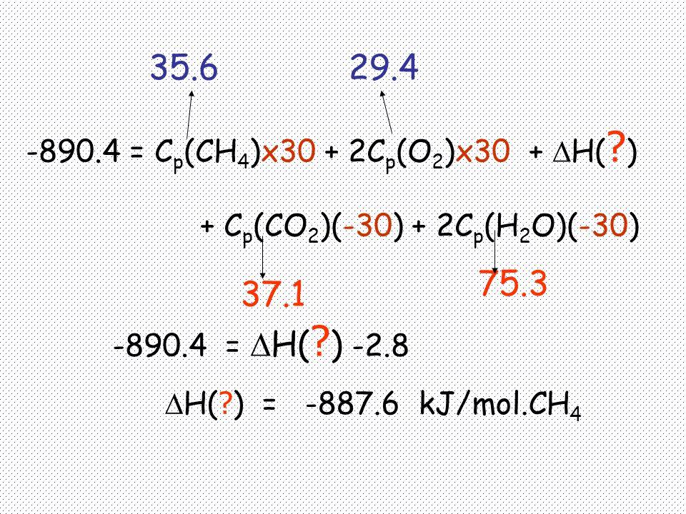 -890.4 = C p (CH 4 )x30 + 2C p (O 2 )x30 +  H( ? ) + C p (CO 2 )(-30) + 2C p (H 2 O)(-30) 35.629.4 37.1 75.3 -890.4 =  H( ? ) -2.8  H(?) = -887.6 k