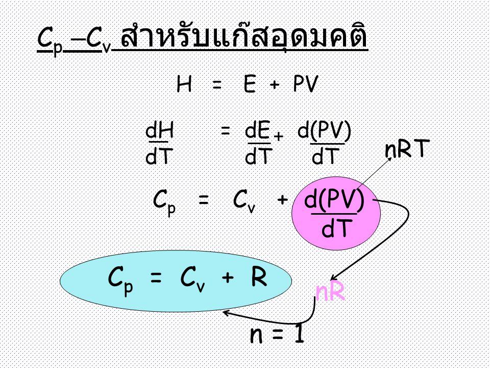 C p – C v สำหรับแก๊สอุดมคติ H = E + PV dH = dE d(PV) dT dT dT + C p = C v + d(PV) dT nRT nR C p = C v + R n = 1