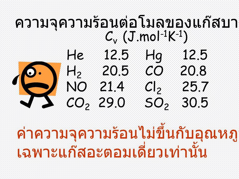 ความจุความร้อนต่อโมลของแก๊สบางชนิด He 12.5 Hg 12.5 H 2 20.5 CO 20.8 NO 21.4 Cl 2 25.7 CO 2 29.0 SO 2 30.5 C v (J.mol -1 K -1 ) ค่าความจุความร้อนไม่ขึ้นกับอุณหภูมิเป็นจริง เฉพาะแก๊สอะตอมเดี่ยวเท่านั้น