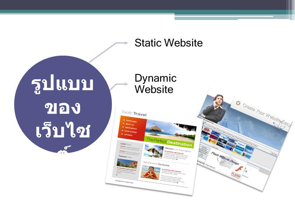 รูปแบบ ของ เว็บไซ ต์ Static Website Dynamic Website