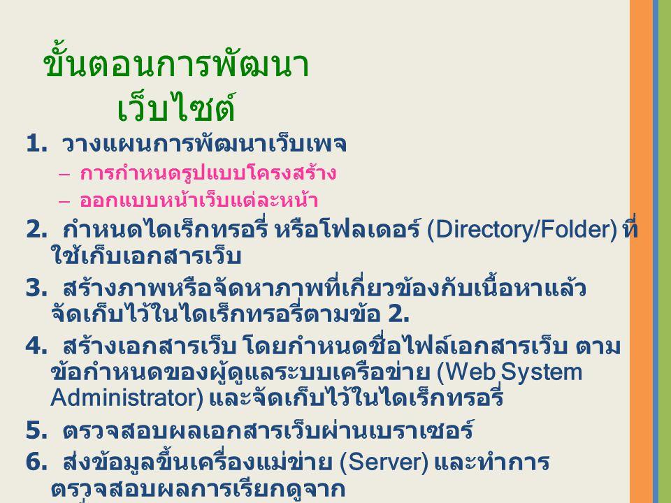 ขั้นตอนการพัฒนา เว็บไซต์ 1. วางแผนการพัฒนาเว็บเพจ – การกำหนดรูปแบบโครงสร้าง – ออกแบบหน้าเว็บแต่ละหน้า 2. กำหนดไดเร็กทรอรี่ หรือโฟลเดอร์ (Directory/Fol