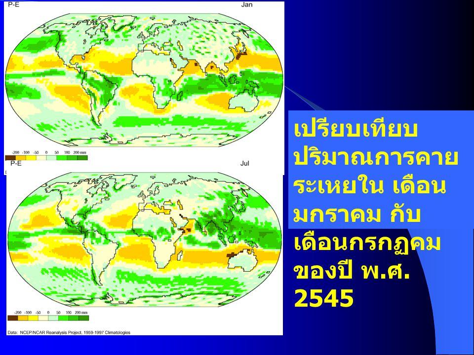 เปรียบเทียบ ปริมาณการคาย ระเหยใน เดือน มกราคม กับ เดือนกรกฏคม ของปี พ. ศ. 2545