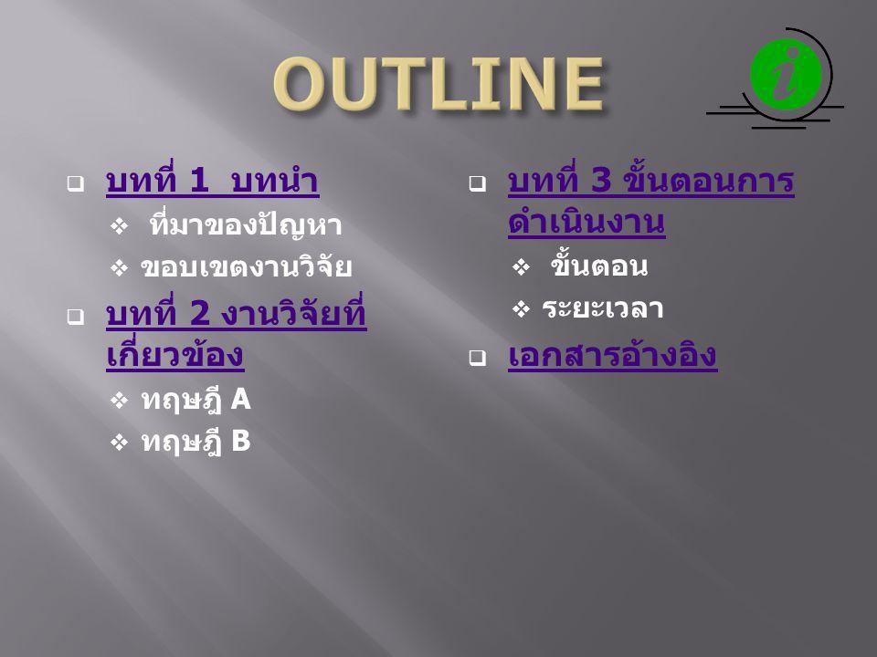  บทที่ 1 บทนำ บทที่ 1 บทนำ  ที่มาของปัญหา  ขอบเขตงานวิจัย  บทที่ 2 งานวิจัยที่ เกี่ยวข้อง บทที่ 2 งานวิจัยที่ เกี่ยวข้อง  ทฤษฎี A  ทฤษฎี B  บทที่ 3 ขั้นตอนการ ดำเนินงาน บทที่ 3 ขั้นตอนการ ดำเนินงาน  ขั้นตอน  ระยะเวลา  เอกสารอ้างอิง เอกสารอ้างอิง