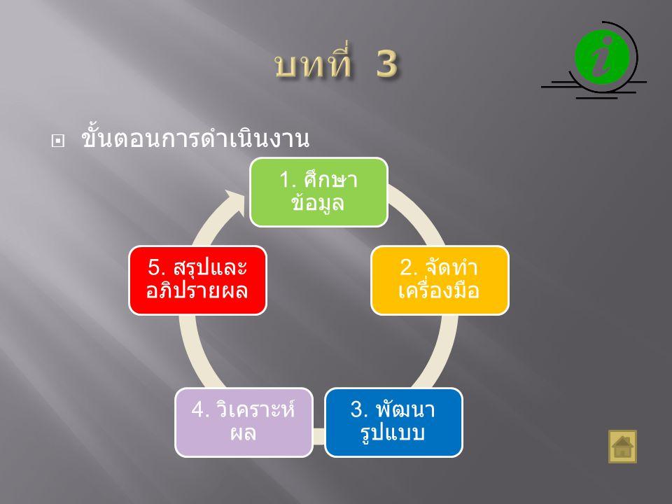  ขั้นตอนการดำเนินงาน 1. ศึกษา ข้อมูล 2. จัดทำ เครื่องมือ 3.