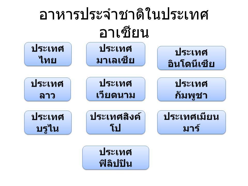 ประเทศไทย ก่อน หน้า ก่อน หน้า ถัดไป ต้มยำกุ้ง