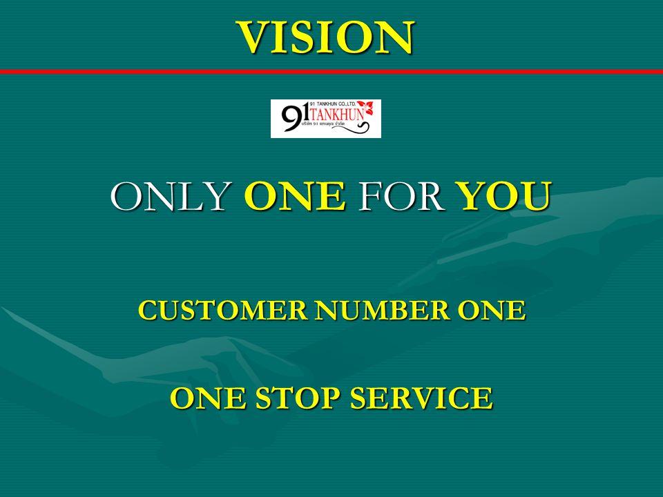 ธุรกิจบริการครบวงจร ธุรกิจบริการครบวงจร ที่ปรึกษาด้านสิทธิประโยชน์ด้านการลงทุน (BOI Consultant) ที่ปรึกษาการจัดเตรียมเอกสารที่ถูกต้องเพื่อความรวดเร็ว สำหรับ Customs Post Audit ที่ปรึกษาด้านการบริหารงานบุคคล ภาคอุตสาหกรรมการ ผลิต ที่ปรึกษาด้านโลจิสติกส์ เพื่อการลดต้นทุน ที่ปรึกษาด้านประกันวินาศภัย ที่ปรึกษาด้านการพัฒนาทุนมนุษย์ เช่นกิจกรรมกลุ่ม สัมพันธ์ สัมมนาเชิงวิชาการ การออกแบบหลักสูตร สัมมนาการ ท่องเที่ยว การออกแบบหลักสูตร สัมมนาการ ท่องเที่ยว งานพิธีการต่างๆ เช่น การเปิดบริษัท ครบรอบการเปิด บริษัท จัดตั้งศาลเพื่อความ - เป็นศิริมงคลขององค์กร เป็นศิริมงคลขององค์กร งานการตลาด การเปิดตัวสินค้า กิจกรรมลูกค้าสัมพันธ์ กิจกรรมสังสรรค์ต่าง กิจกรรมวันปีใหม่ ฉลองความสำเร็จ ต่างๆ