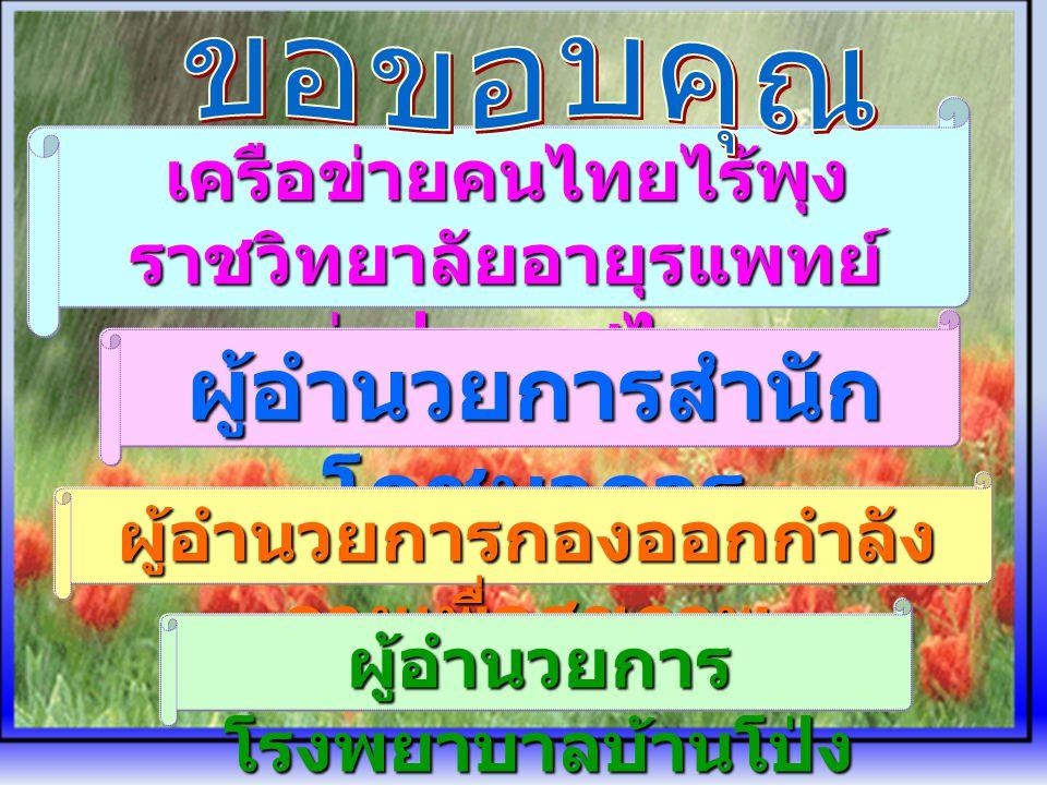 เครือข่ายคนไทยไร้พุง ราชวิทยาลัยอายุรแพทย์ แห่งประเทศไทย ผู้อำนวยการสำนัก โภชนาการ ผู้อำนวยการกองออกกำลัง กายเพื่อสุขภาพ ผู้อำนวยการ โรงพยาบาลบ้านโป่ง