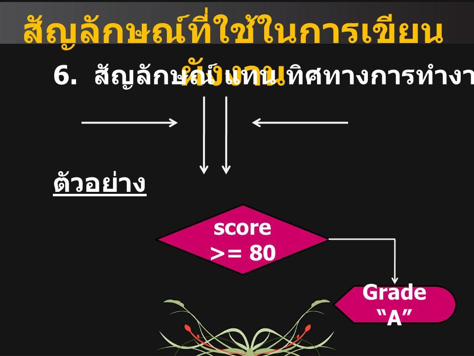 """สัญลักษณ์ที่ใช้ในการเขียน ผังงาน 6. สัญลักษณ์ แทน ทิศทางการทำงาน ตัวอย่าง score >= 80 Grade """"A"""""""