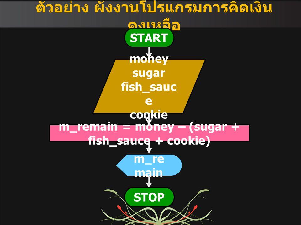 ตัวอย่าง ผังงานโปรแกรมการคิดเงิน คงเหลือ START money sugar fish_sauc e cookie m_remain = money – (sugar + fish_sauce + cookie) m_re main STOP
