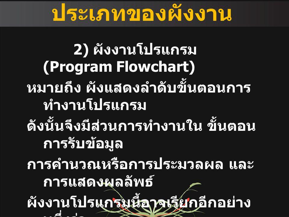 ประเภทของผังงาน 2) ผังงานโปรแกรม (Program Flowchart) หมายถึง ผังแสดงลำดับขั้นตอนการ ทำงานโปรแกรม ดังนั้นจึงมีส่วนการทำงานใน ขั้นตอน การรับข้อมูล การคำ