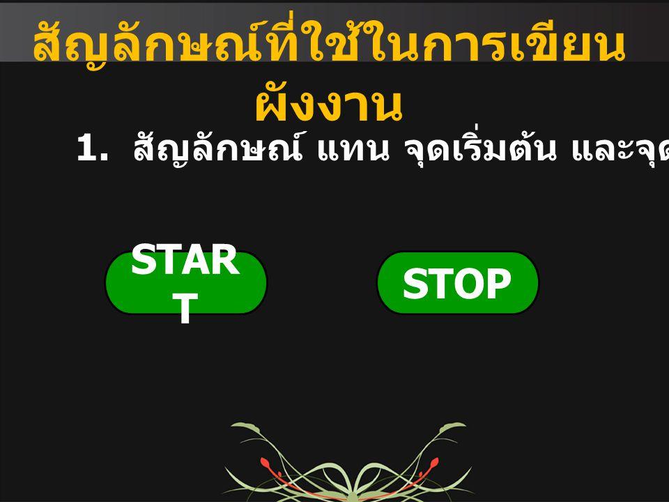 สัญลักษณ์ที่ใช้ในการเขียน ผังงาน 1. สัญลักษณ์ แทน จุดเริ่มต้น และจุดสิ้นสุด STAR T STOP