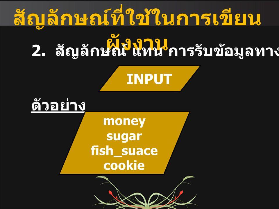 สัญลักษณ์ที่ใช้ในการเขียน ผังงาน 2. สัญลักษณ์ แทน การรับข้อมูลทางคีย์บอร์ด INPUT ตัวอย่าง money sugar fish_suace cookie