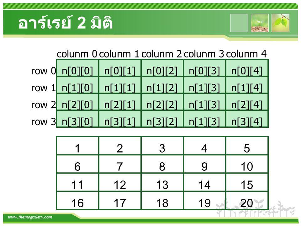 www.themegallery.com อาร์เรย์ 2 มิติ colunm 0colunm 1colunm 2colunm 3colunm 4 row 0n[0][0]n[0][1]n[0][2]n[0][3]n[0][4] row 1n[1][0]n[1][1]n[1][2]n[1][