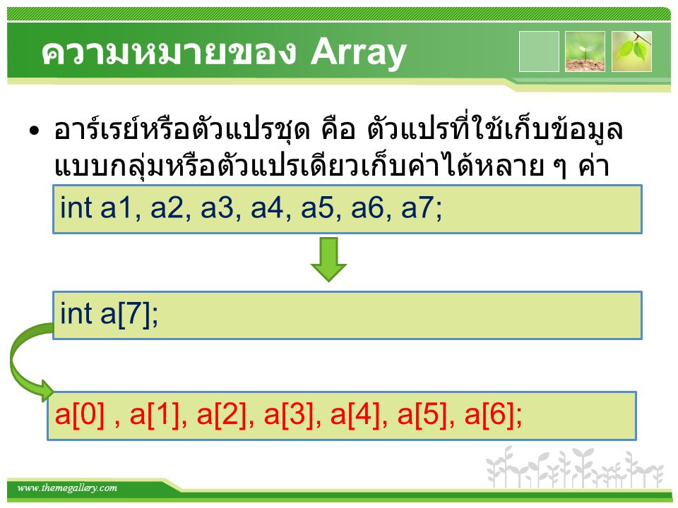 www.themegallery.com อาร์เรย์ 1 มิติ Datatype arrayname[size]; a[0]a[1]a[2]a[3]…...a[98]a[99] dataType คือชนิดข้อมูล arrayName คือชื่อตัวแปรอาร์เรย์ Size คือขนาดที่แสดงจำนวนสมาชิก ของอาร์เรย์