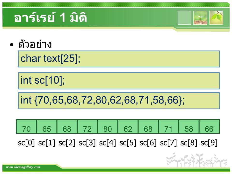 www.themegallery.com อาร์เรย์ 1 มิติ ตัวอย่าง char text[25]; int sc[10]; int {70,65,68,72,80,62,68,71,58,66}; 70656872806268715866 sc[0]sc[1]sc[2]sc[3