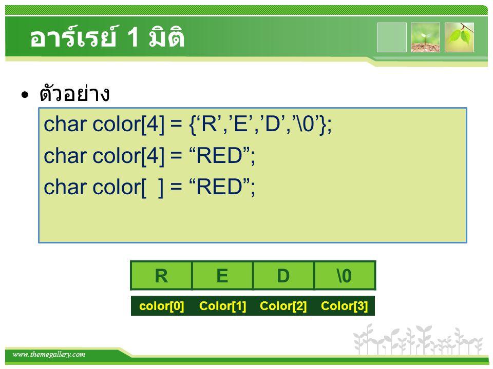 www.themegallery.com อาร์เรย์ 1 มิติ ตัวอย่าง char t[10]= ERROR! ; ERROR!\0 t[0]t[1]t[2]t[3]t[4]t[5]t[6]t[7]t[8]t[9]