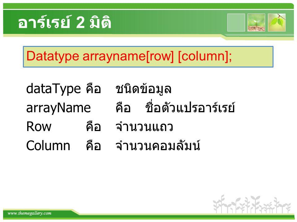 www.themegallery.com อาร์เรย์ 2 มิติ ตัวอย่าง int n[4][5] colunm 0colunm 1colunm 2colunm 3colunm 4 row 0n[0][0]n[0][1]n[0][2]n[0][3]n[0][4] row 1n[1][0]n[1][1]n[1][2]n[1][3]n[1][4] row 2n[2][0]n[2][1]n[2][2]n[1][3]n[2][4] row 3n[3][0]n[3][1]n[3][2]n[1][3]n[3][4]