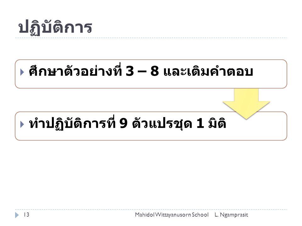  ทำปฏิบัติการที่ 9 ตัวแปรชุด 1 มิติ  ศึกษาตัวอย่างที่ 3 – 8 และเติมคำตอบ ปฏิบัติการ Mahidol Wittayanusorn School13L.