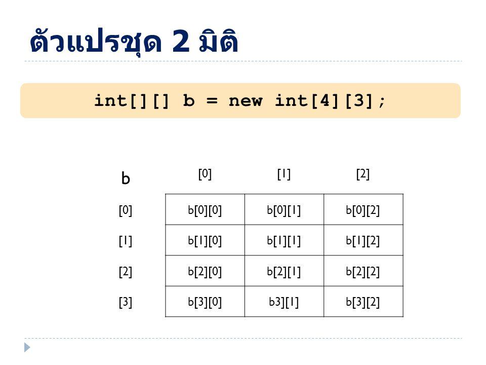int[][] b = new int[4][3]; b [0][1][2] [0]b[0][0]b[0][1]b[0][2] [1]b[1][0]b[1][1]b[1][2] [2]b[2][0]b[2][1]b[2][2] [3]b[3][0]b3][1]b[3][2] ตัวแปรชุด 2 มิติ