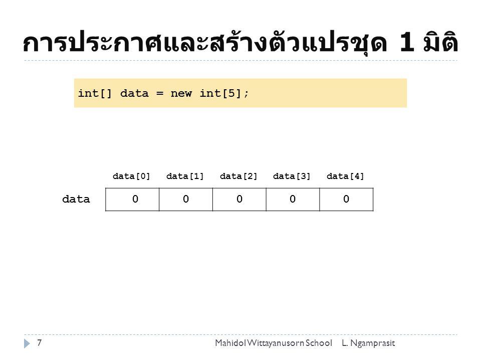int[][] b = new int[4][3]; b [0][1][2][3] b[0][0]b[0][1]b[0][2] b[1][0] ตัวแปรชุด 2 มิติ