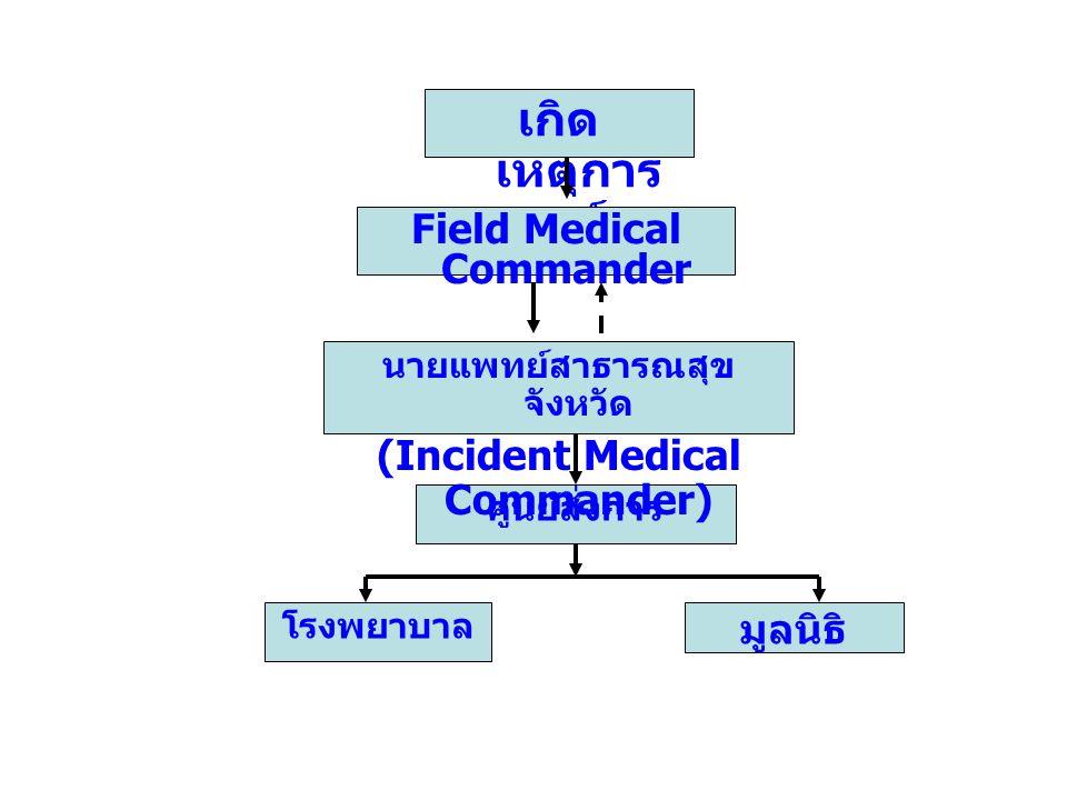 เกิด เหตุการ ณ์ ศูนย์สั่งการ โรงพยาบาล มูลนิธิ Field Medical Commander นายแพทย์สาธารณสุข จังหวัด (Incident Medical Commander)