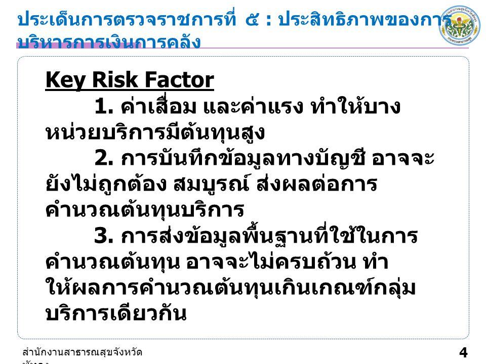 ประเด็นการตรวจราชการที่ ๕ : ประสิทธิภาพของการ บริหารการเงินการคลัง 4 สำนักงานสาธารณสุขจังหวัด พัทลุง Key Risk Factor 1. ค่าเสื่อม และค่าแรง ทำให้บาง ห