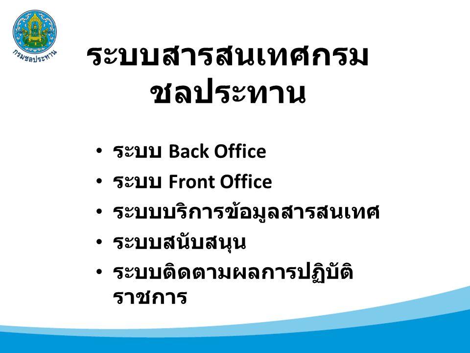 ระบบสารสนเทศกรม ชลประทาน ระบบ Back Office ระบบ Front Office ระบบบริการข้อมูลสารสนเทศ ระบบสนับสนุน ระบบติดตามผลการปฏิบัติ ราชการ