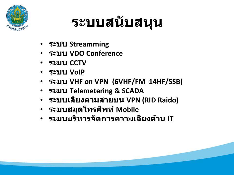 ระบบสนับสนุน ระบบ Streamming ระบบ VDO Conference ระบบ CCTV ระบบ VoIP ระบบ VHF on VPN (6VHF/FM 14HF/SSB) ระบบ Telemetering & SCADA ระบบเสียงตามสายบน VP