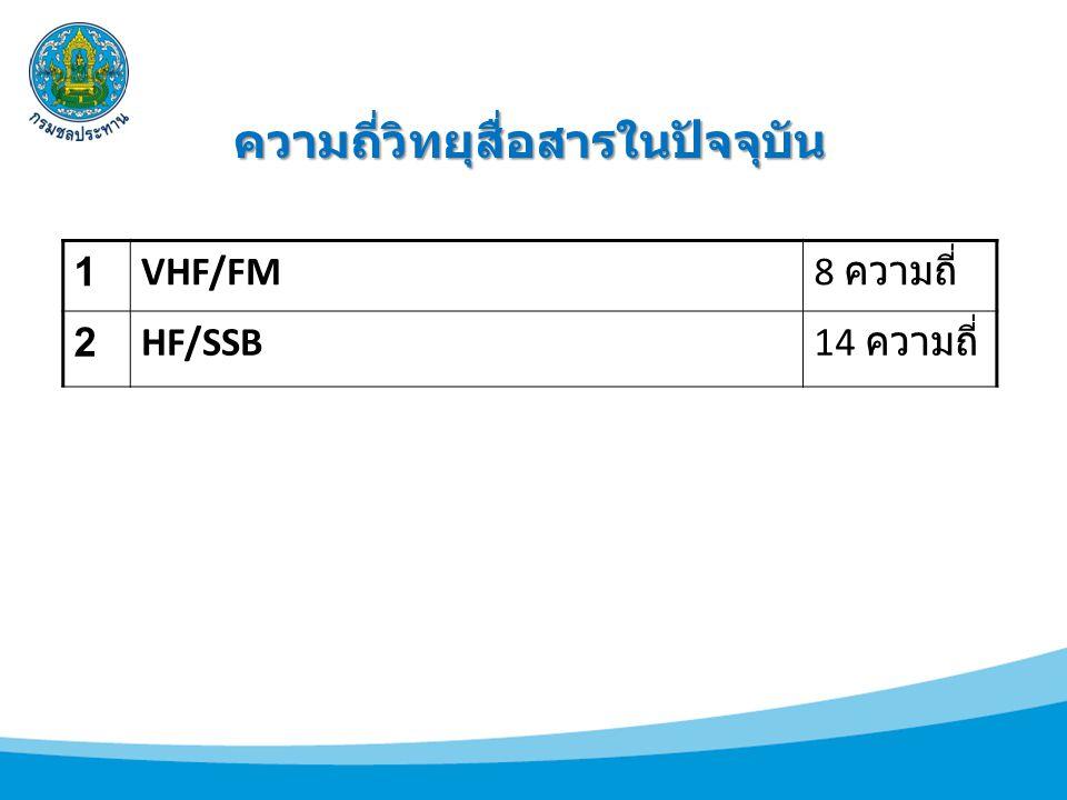 ความถี่วิทยุสื่อสารในปัจจุบัน 1VHF/FM 8 ความถี่ 2HF/SSB 14 ความถี่