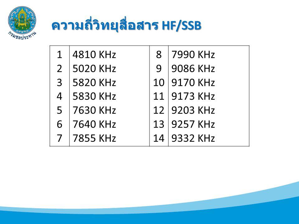 ความถี่วิทยุสื่อสาร HF/SSB 12345671234567 4810 KHz 5020 KHz 5820 KHz 5830 KHz 7630 KHz 7640 KHz 7855 KHz 8 9 10 11 12 13 14 7990 KHz 9086 KHz 9170 KHz