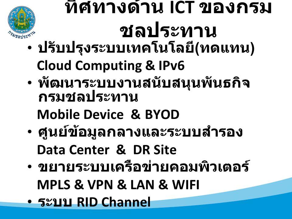 ทิศทางด้าน ICT ของกรม ชลประทาน ปรับปรุงระบบเทคโนโลยี ( ทดแทน ) Cloud Computing & IPv6 พัฒนาระบบงานสนับสนุนพันธกิจ กรมชลประทาน Mobile Device & BYOD ศูน
