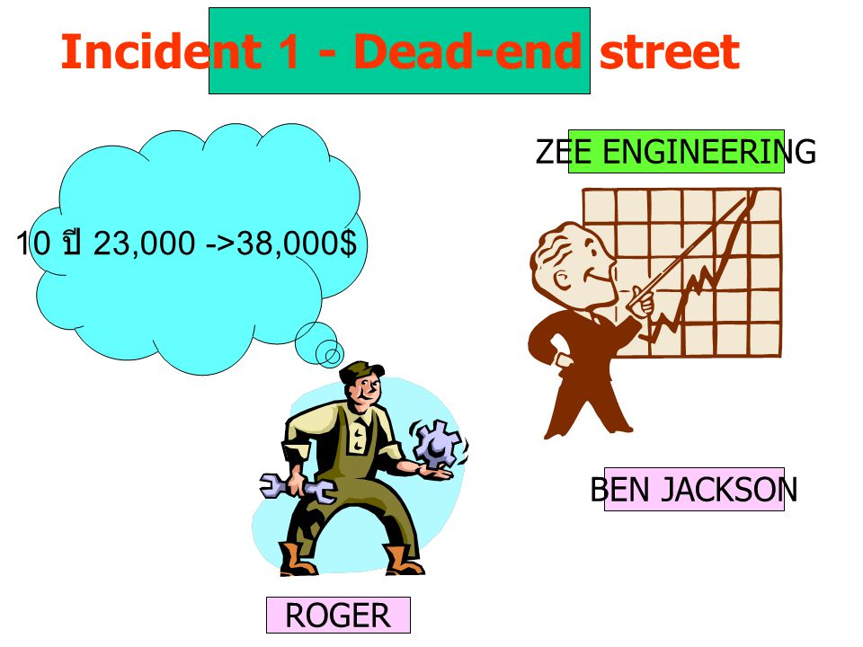 Incident 1 - Dead-end street ZEE ENGINEERING 10 ปี 23,000 ->38,000$ ROGER BEN JACKSON
