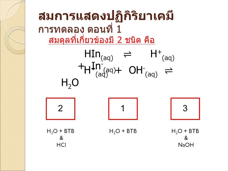 HIn (aq) ⇌ H + (aq) + In - (aq) 123 H 2 O + BTB & HCl H 2 O + BTB & NaOH H + (aq) + OH - (aq) ⇌ H 2 O การทดลอง ตอนที่ 1 สมการแสดงปฏิกิริยาเคมี การทดลอ