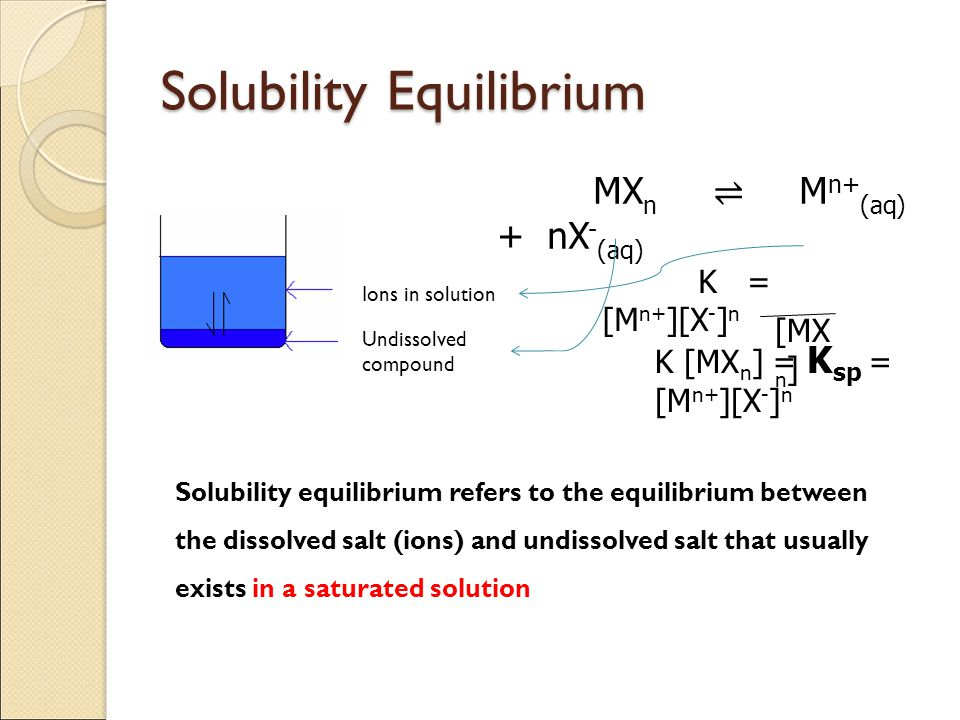 Solubility Equilibrium Ions in solution Undissolved compound MX n ⇌ M n+ (aq) + nX - (aq) K = [M n+ ][X - ] n [MX n ] K [MX n ] = K sp = [M n+ ][X - ]