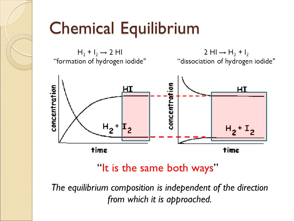 Chemical Equilibrium Le Châtelier principle: If a system at equilibrium is subjected to a change of pressure, temperature, or the number of moles of a component, there will be a tendency for a net reaction in the direction that reduces the effect of this change.