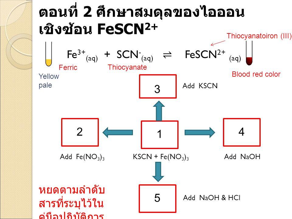 Fe 3+ (aq) + SCN - (aq) ⇌ FeSCN 2+ (aq) 1 3 2 5 4 KSCN + Fe(NO 3 ) 3 Add Fe(NO 3 ) 3 Add KSCN Add NaOH Add NaOH & HCl Thiocyanatoiron (III) Blood red