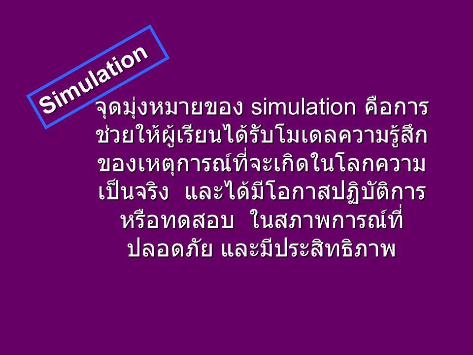 Instructional Principle: Simulation Planning ใช้ simulation เสริมสร้าง conceptual ใช้ simulation เสริมสร้าง conceptualunderstanding ใช้ simulation นำการนำเสนอเกี่ยวกับ ใช้ simulation นำการนำเสนอเกี่ยวกับ concept ที่มีความสำคัญ ต้องให้รู้ถึงเป้าหมาย กระบวนการ และ ต้องให้รู้ถึงเป้าหมาย กระบวนการ และ กฎการใช้ simulation