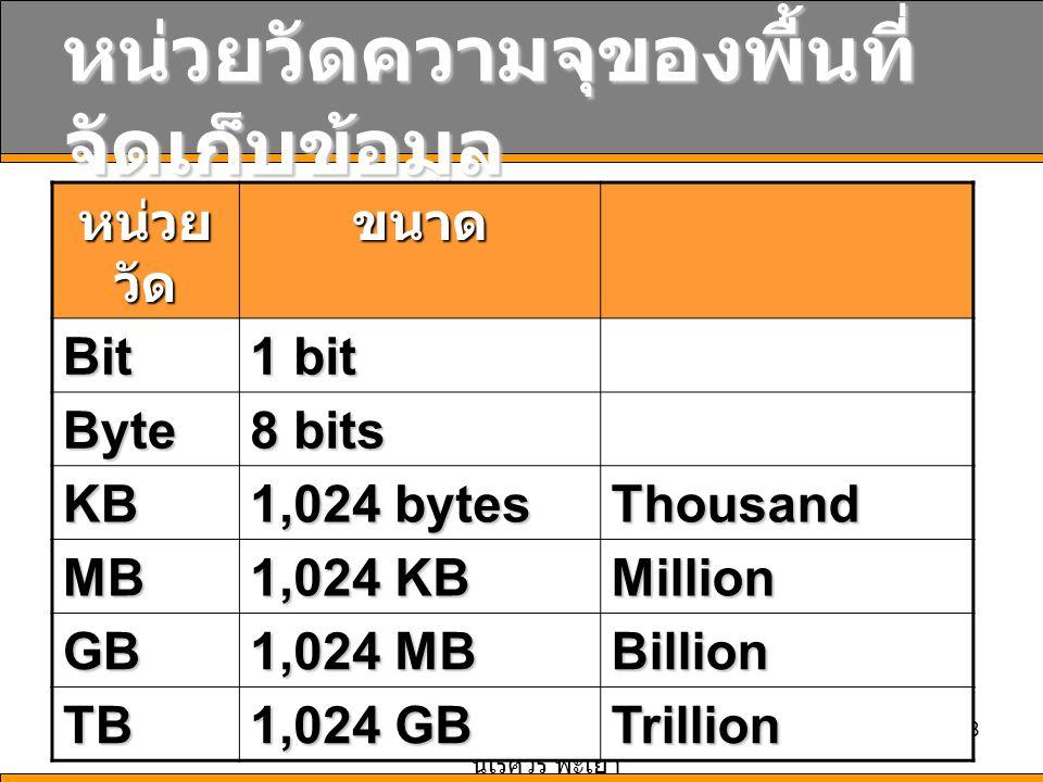 สำนักวิชาเทคโนโลยีสารสนเทศและการสื่อสาร มหาวิทยาลัย นเรศวร พะเยา 8 หน่วยวัดความจุของพื้นที่ จัดเก็บข้อมูล หน่วย วัด ขนาด Bit 1 bit Byte 8 bits KB 1,024 bytes Thousand MB 1,024 KB Million GB 1,024 MB Billion TB 1,024 GB Trillion